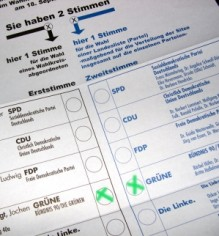 Stimmzettel mit Zukunft